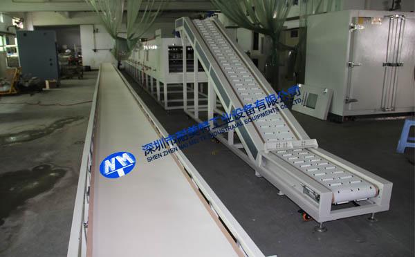 化工油温隧道炉
